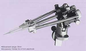 Three-Electrode Holder