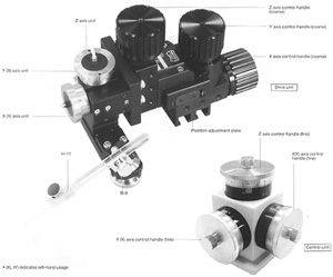 Three-Axis Water Hydraulic Fine Micromanipulator