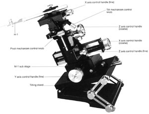 Three-Axis Universal Micromanipulator incorporating a sub-stage for fine manipulations in the Y-axis (with Tilt and Pivot Mechanism)