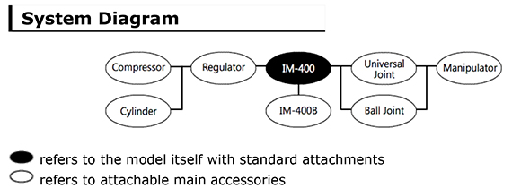 IM-400 diagram