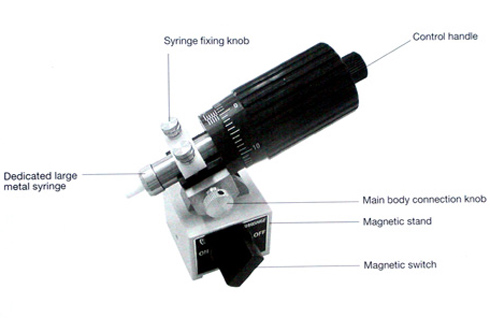 Pneumatic Injector