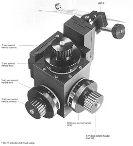 Three-Axis Coarse/Fine Manual Micromanipulator