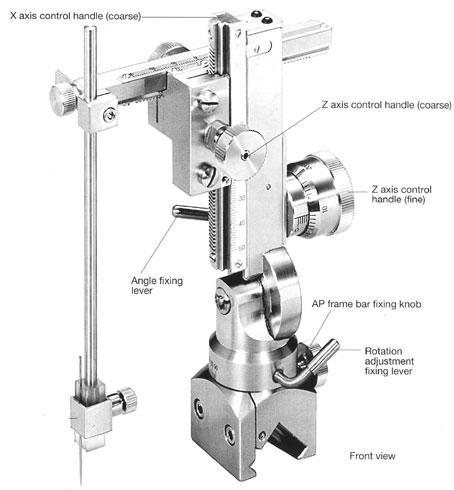 Stereotaxic Micromanipulator